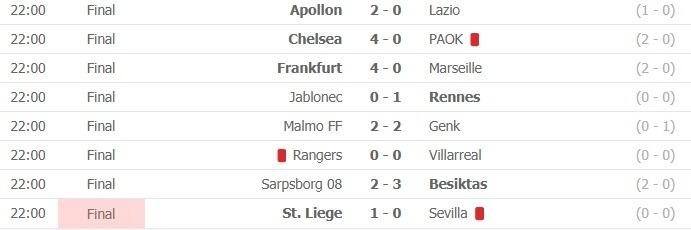 europa league 22