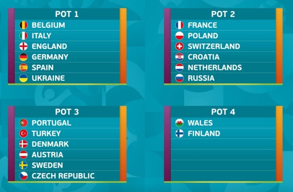 urne euro 2020