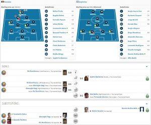 Caseta tehnică şi filmul meciului România - Argentina