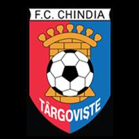 Logo_AFC_Chindia_Targoviste_200x200px_logo2