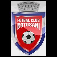 Logo_FC_Botosani_200x200px